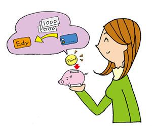 Edyクレジットカード